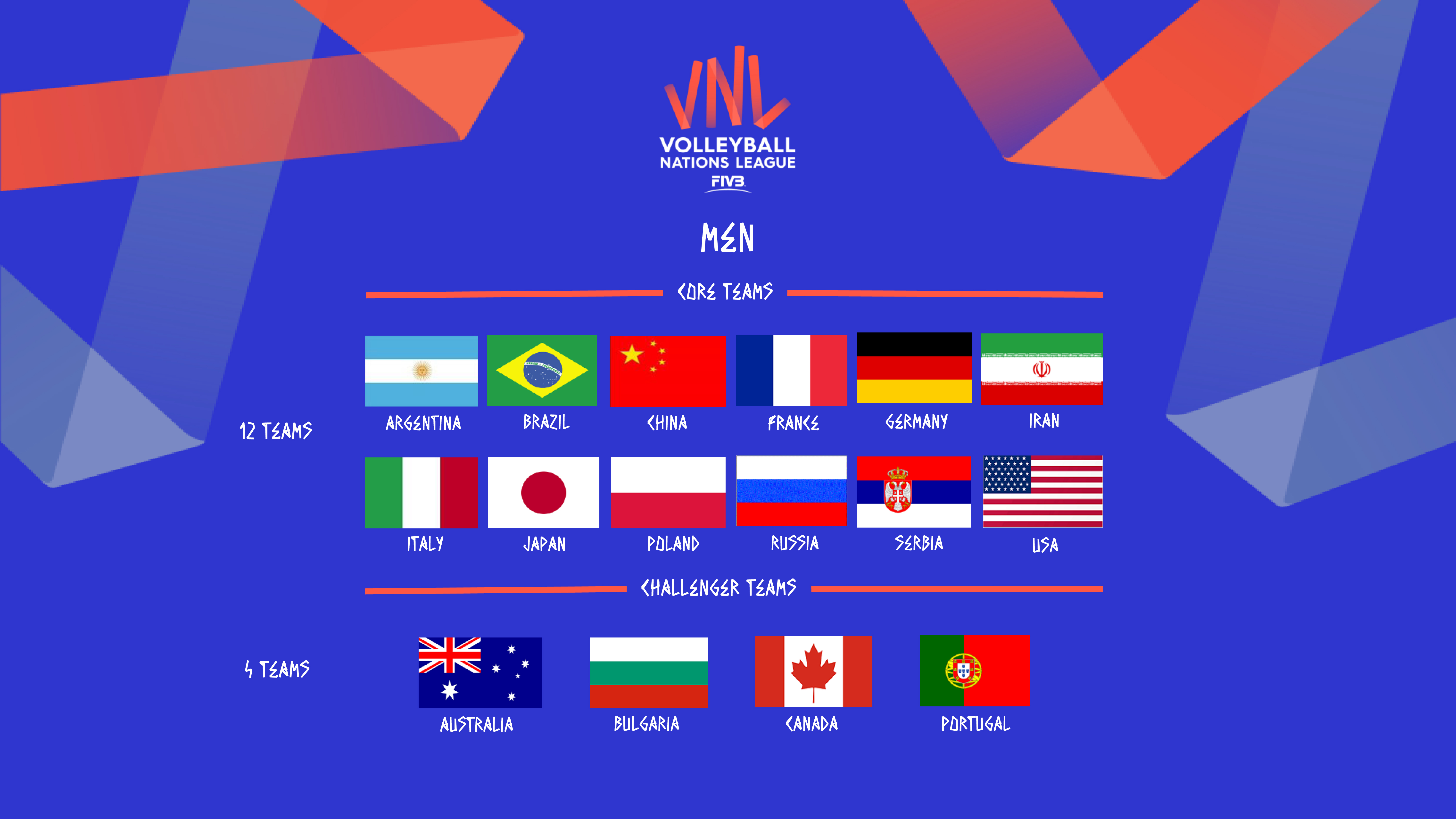 2020 FIVB Volleyball Men's Nations League